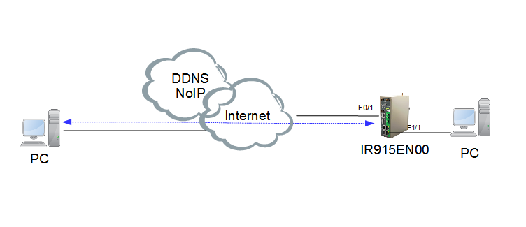 DDNS00.png