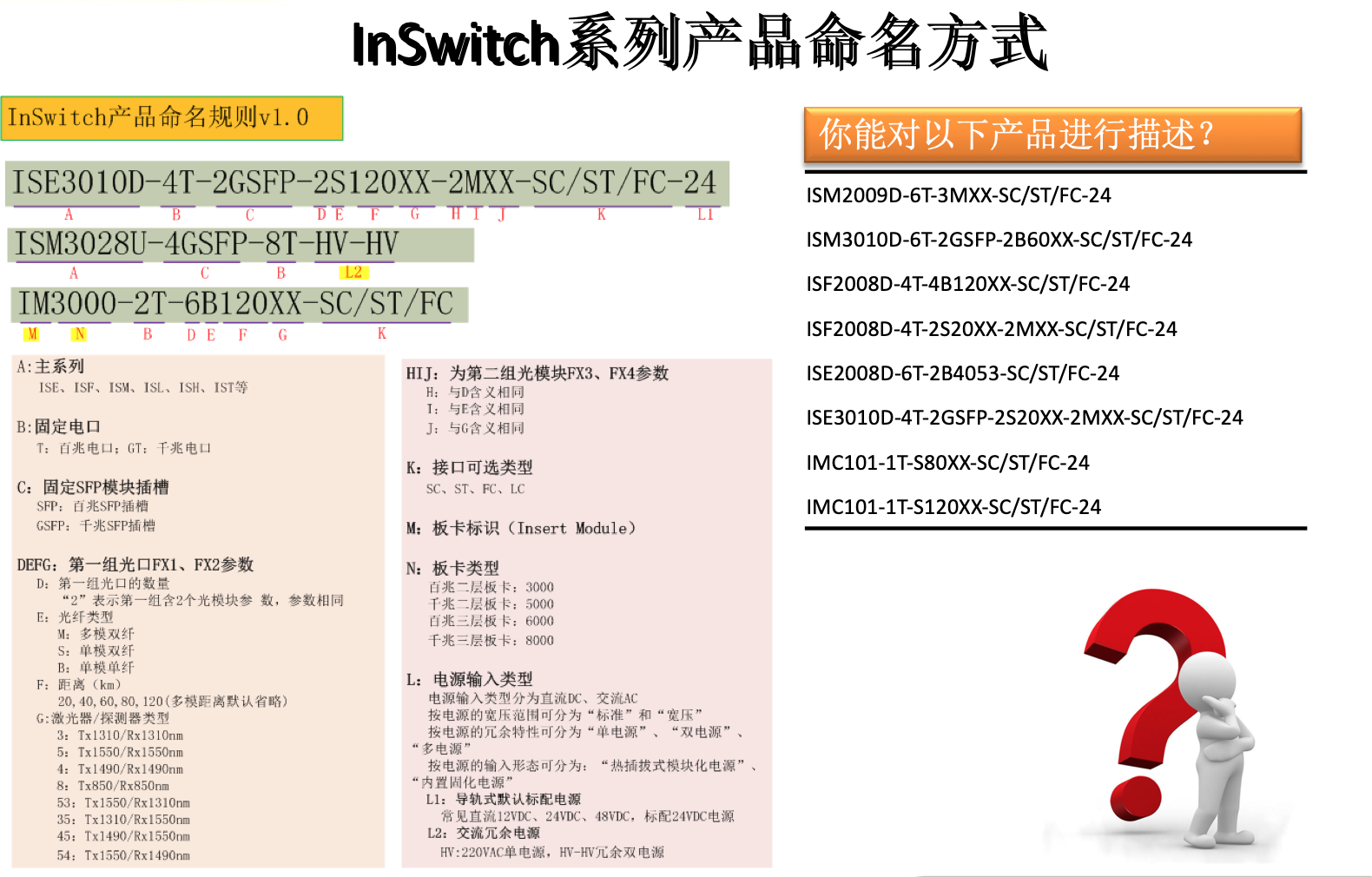 InSwitch命名规则.png