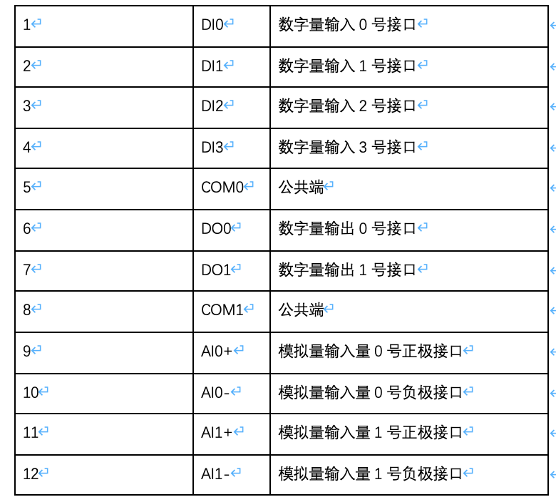 IG900-IO排序图.png